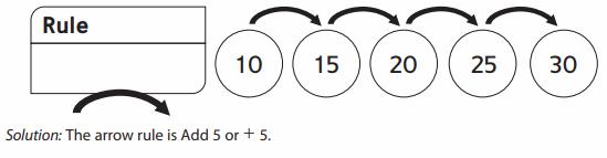 Everyday Math Grade 2 Home Link 2.12 Answer Key 50.7