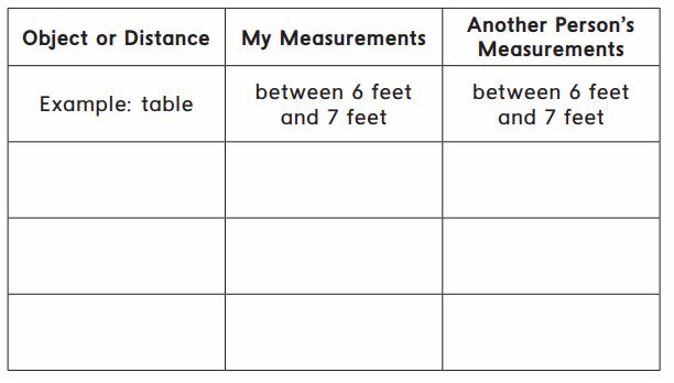 Everyday Math Grade 2 Home Link 4.8 Answer Key 30.1