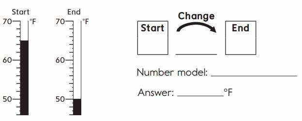 Everyday Math Grade 2 Home Link 5.10 Answer Key 50.4