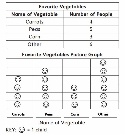 Everyday-Math-Grade-2-Home-Link-7.9-Answer-Key-50.2