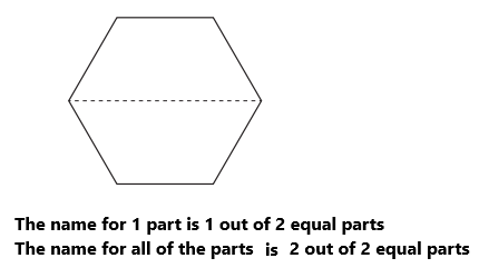 Everyday-Math-Grade-2-Home-Link-9.2-Answer-Key-2