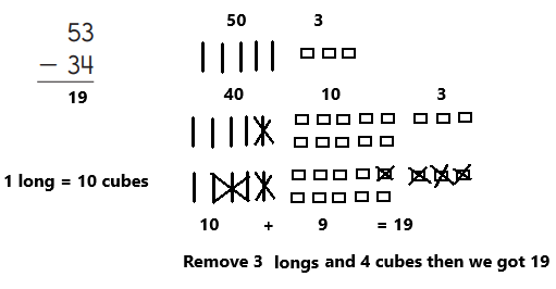 Everyday-Math-Grade-2-Home-Link-9.6-Answer-Key-4