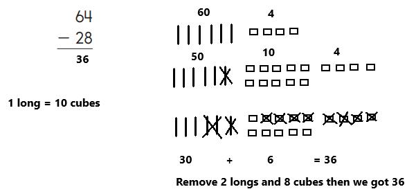 Everyday-Math-Grade-2-Home-Link-9.6-Answer-Key-5