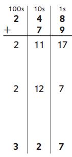 Everyday Math Grade 3 Home Link 3.4 Answer Key 1