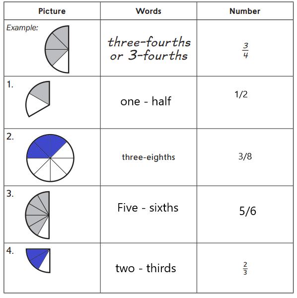 Everyday-Math-Grade-3-Home-Link-5.2-Answer-Key-1