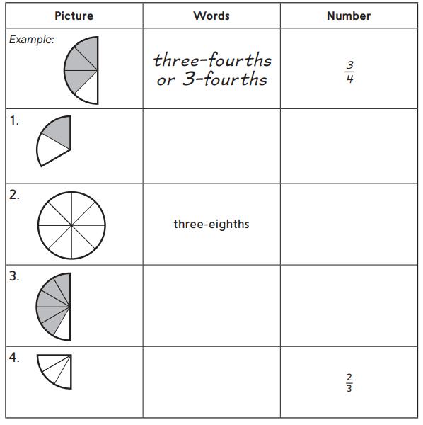 Everyday Math Grade 3 Home Link 5.2 Answer Key 1