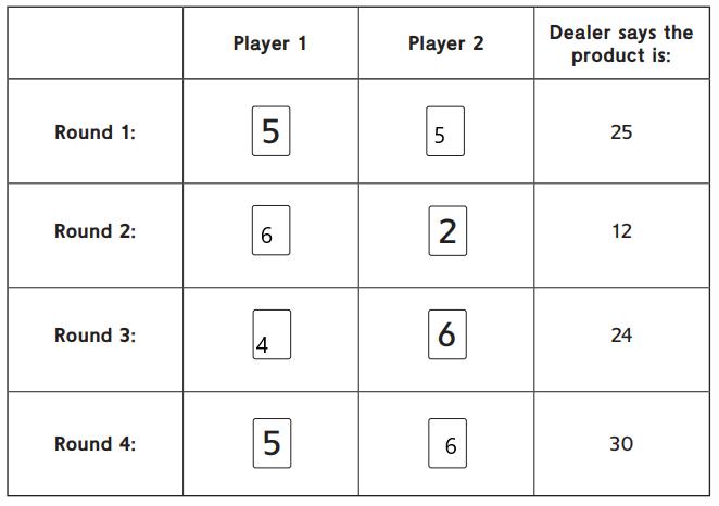 Everyday-Math-Grade-3-Home-Link-5.8-Answer-Key-1