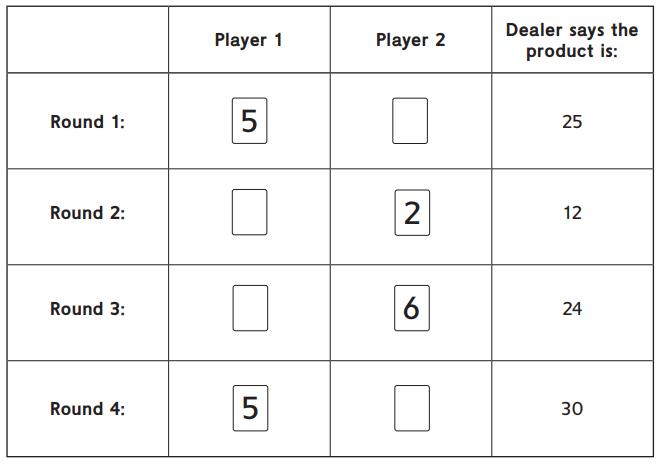 Everyday Math Grade 3 Home Link 5.8 Answer Key 1
