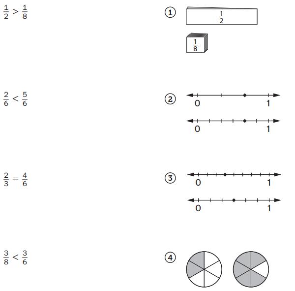 Everyday Math Grade 3 Home Link 7.10 Answer Key 1