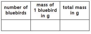Everyday Math Grade 3 Home Link 9.2 Answer Key 3