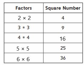 Everyday-Math-Grade-4-Home-Link-2.1-Answer-Key-1