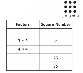 Everyday Math Grade 4 Home Link 2.1 Answer Key 1