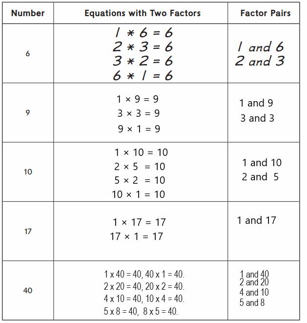 Everyday-Math-Grade-4-Home-Link-2.3-Answer-Key-40