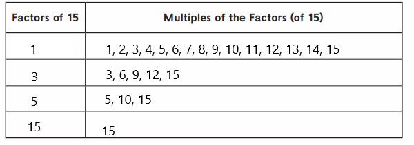 Everyday-Math-Grade-4-Home-Link-2.4-Answer-Key-50