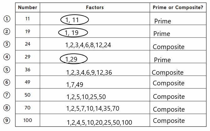 Everyday-Math-Grade-4-Home-Link-2.5-Answer-Key-51