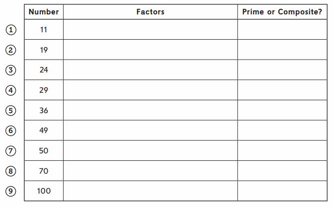 Everyday Math Grade 4 Home Link 2.5 Answer Key 51