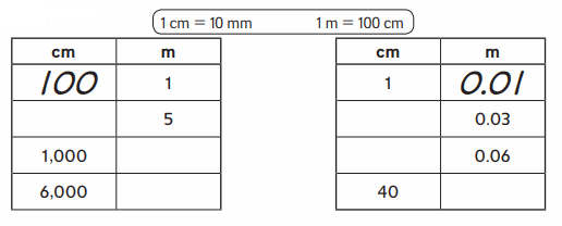 Everyday Math Grade 4 Home Link 3.11 Answer Key 60.4