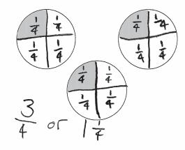 Everyday Math Grade 4 Home Link 3.5 Answer Key 20.12