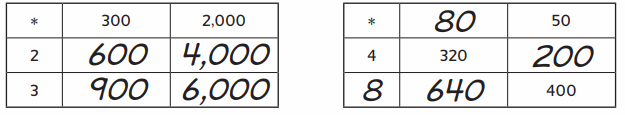 Everyday Math Grade 4 Home Link 4.1 Answer Key 1