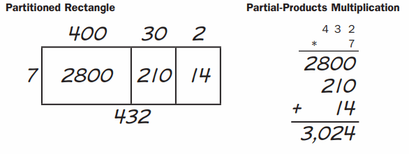 Everyday Math Grade 4 Home Link 4.6 Answer Key 40.6
