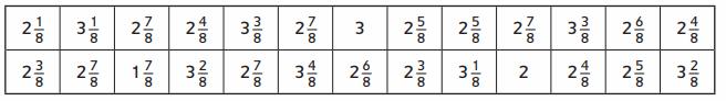 Everyday Math Grade 4 Home Link 7.13 Answer Key 90.1