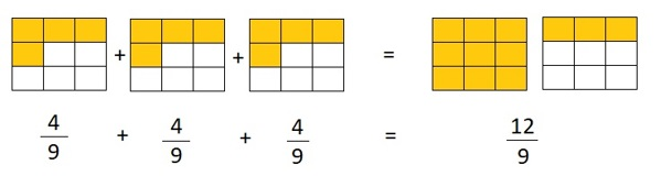 Everyday-Math-Grade-4-Home-Link-7.4-Answer-Key-Multiplying-Fractions-by-Whole-Numbers-Question-2
