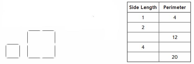 Everyday Math Grade 4 Home Link 7.9 Answer Key 40.3