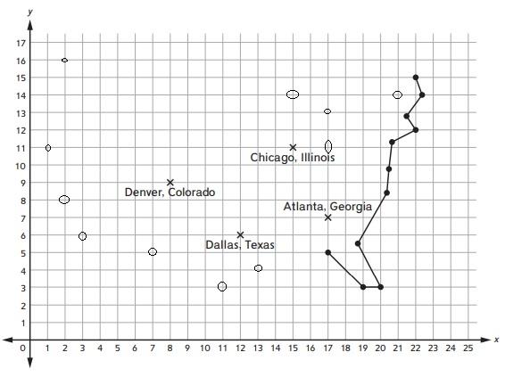 Everyday Math Grade 5 Answers Unit 4 Decimal Concepts; Coordinate Grids-10