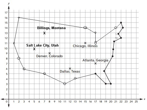 Everyday Math Grade 5 Answers Unit 4 Decimal Concepts; Coordinate Grids-12