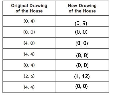 Everyday Math Grade 5 Answers Unit 4 Decimal Concepts; Coordinate Grids-18