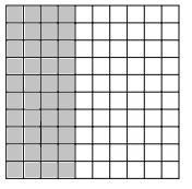 Everyday Math Grade 5 Answers Unit 4 Decimal Concepts; Coordinate Grids-22