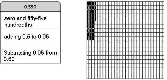 Everyday Math Grade 5 Answers Unit 4 Decimal Concepts; Coordinate Grids-3