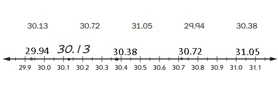 Everyday Math Grade 5 Answers Unit 4 Decimal Concepts; Coordinate Grids-8