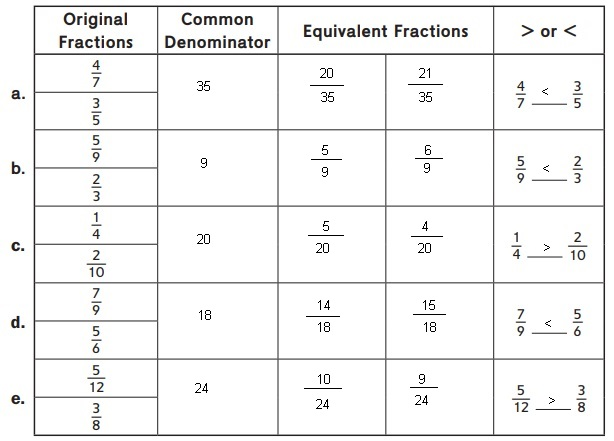 Everyday Math Grade 5 Answers Unit 5 Operations with Fractions-2