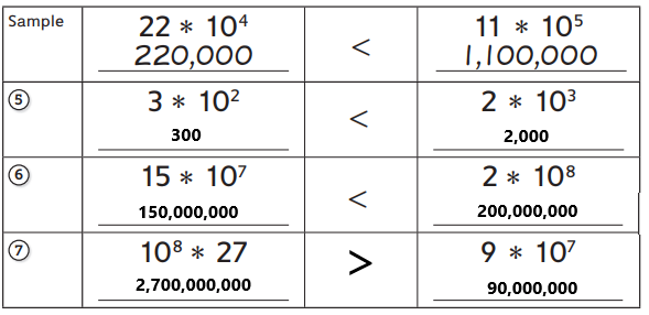 Everyday-Math-Grade-5-Home-Link-2.2-Answer-Key-1