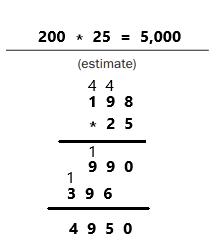 Everyday-Math-Grade-5-Home-Link-2.8-Answer-Key-1