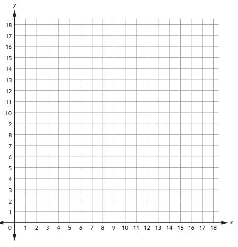Everyday Math Grade 5 Home Link 4.8 Answer Key 1
