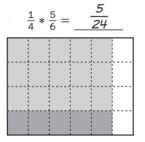 Everyday Math Grade 5 Home Link 5.12 Answer Key 1