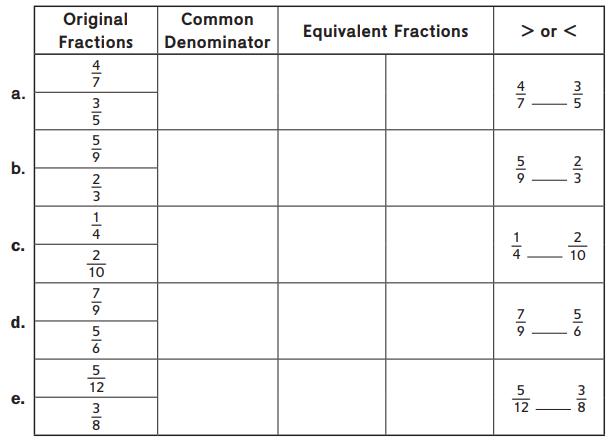 Everyday Math Grade 5 Home Link 5.2 Answer Key 1