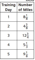 Everyday Math Grade 5 Home Link 5.4 Answer Key 1