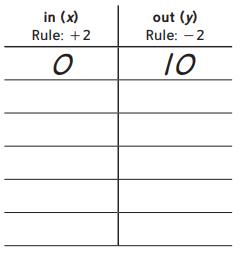 Everyday Math Grade 5 Home Link 7.10 Answer Key 1