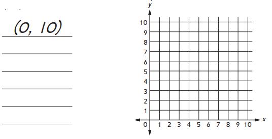 Everyday Math Grade 5 Home Link 7.10 Answer Key 2