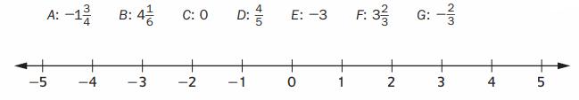 Everyday Math Grade 6 Home Link 1.13 Answer Key 50