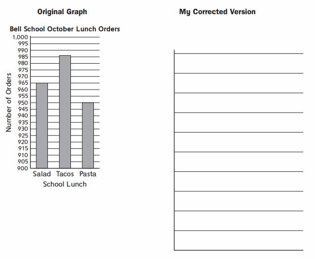 Everyday Math Grade 6 Home Link 1.6 Answer Key 17