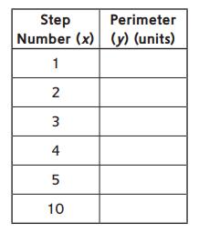 Everyday Math Grade 6 Home Link 7.8 Answer Key 2