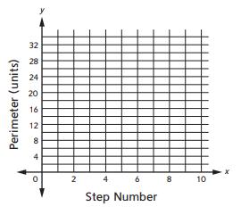 Everyday Math Grade 6 Home Link 7.8 Answer Key 3