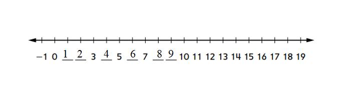 Everyday-Mathematics-1st-Grade-Answer-Key-Unit-1-Counting-Everyday Math Grade 1 Home Link 1.8-Answer Key-Practice2