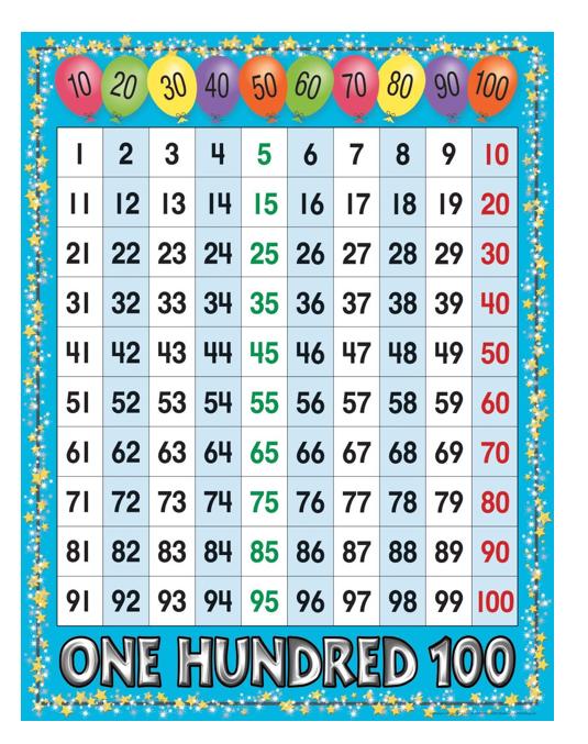 Everyday-Mathematics-1st-Grade-Answer-Key-Unit-1-Counting-Everyday Mathematics Grade 1 Home Link 1.11 Answers-1
