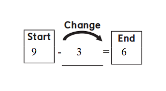 Everyday-Mathematics-1st-Grade-Answer-Key-Unit-2-Introducing-Addition-Everyday Math Grade 1 Home Link 2.10 Answer Key-2