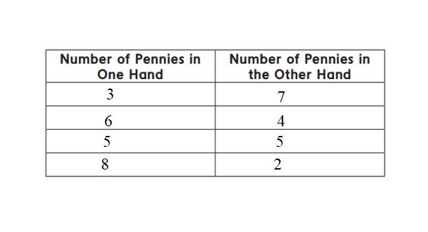 Everyday-Mathematics-1st-Grade-Answer-Key-Unit-1-Counting-Everyday Math Grade 1 Home Link 1.8-Answer Key